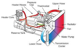 cooling system repair north attleboro auto cooling system