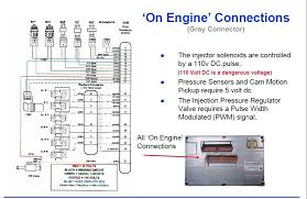perkins 1300 series ecm diagram manual perkins perkins 1300 edi series electronic engine training on perkins 1300 series ecm diagram manual