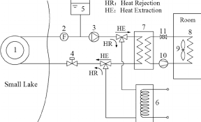 turbine flow sensor wiring diagram solution of your wiring diagram schematic of the experimental apparatus 1 tested coil 2 rh researchgate net pa 03 linear actuator wiring diagram 3 wire sensor wiring diagram