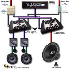 car audio system wiring diagrams wiring diagram audio system wiring diagram at Audio System Wiring Diagram