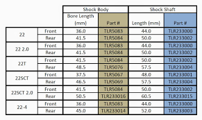 Shocks By Length Chart Team Losi Racing 22 Platform Shock Shaft And Body Chart