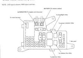 1995 honda accord fuse diagram wiring diagrams 2000 honda accord radio fuse at 1999 Honda Accord Fuse Box Diagram