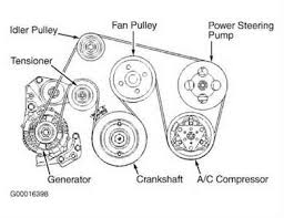 engine diagram bmw 318i engine diagram e46 bmw wiring diagrams