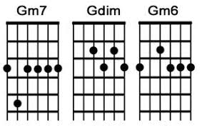 G Minor Guitar Chord Chart G Minor Guitar Chord 3 Easy Ways To Play Gm On Guitar