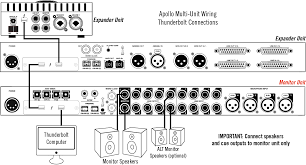 apollo thunderbolt support page in the wiring example diagram the lower apollo is designated as the monitor master unit connect speakers including alt speakers if enabled to the