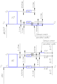 Реферат Метрология взаимозаменяемость стандартизация  Метрология взаимозаменяемость стандартизация сертификация