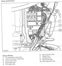 ford 9n wiring diagram on ford images free download wiring diagrams 8n Ford Wiring Diagram ford 9n wiring diagram 2 8n ford tractor wiring diagram 12 volt ford 9n 2n wiring diagram 8n ford wiring diagram 6 volt