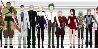 Did Yatsu Get Shorter Rwby