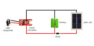 monster jack wiring diagram jack pump diagram, phono jack diagram samsung charger pin diagram at Usb Wiring Diagram Phone