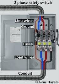 ac disconnect box wiring diagram wiring diagrams best ac disconnect box wiring wiring library square d gfci wiring diagram ac disconnect box wiring diagram