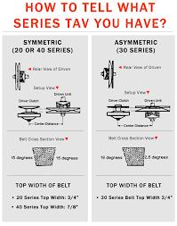 40 Series Comet Torque Converter Belt