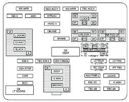2001 tahoe fuse diagram ideath club tahoe fuse box diagram 2001 chevy tahoe fuse panel box diagram auto genius wiring