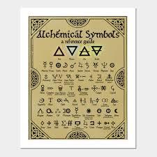 Alchemical Symbols Reference Chart