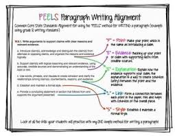 Common Core Standards Anchor Charts