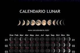 Calendario Lunare Mese Gennaio 2020 (Italia)