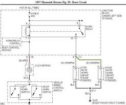 1997 plymouth breeze fuse diagram wiring diagrams best 98 plymouth fuse diagram wiring diagrams 1998 plymouth grand voyager fuse diagram 1997 plymouth breeze fuse diagram