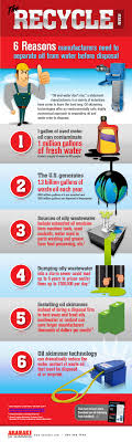 coolant recycling infographic