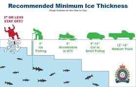 Ice Depth Safety Chart Winter Ice Safety A Must Read For Anglers Northern