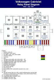 golf fuse box location wiring diagrams online