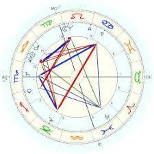 James Brown Birth Chart Thatcher Margaret Astro Databank