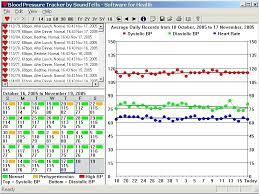 Blood Pressure Recording Blood Pressure Recording Log Danafisher Co