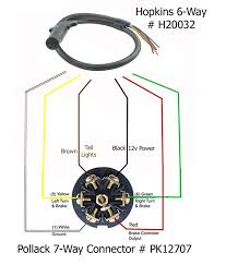 12v power and wiring diagram 7 way trailer plug with brake hopkins 6 way wiring diagram 12v power and wiring diagram 7 way trailer plug with brake controller output