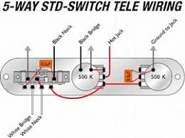 telecaster hs wiring diagram telecaster hs wiring diagram images