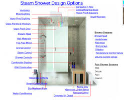 steam shower design features
