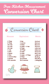Common Conversion Chart Kitchen Measurement Chart Printable Www Bedowntowndaytona Com