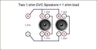 ibzt5 6 wiring diagram ibzt5 image wiring diagram 6 subwoofer wiring diagram wiring diagram on ibzt5 6 wiring diagram