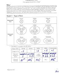 Ion Chart 12 Polyatomic Ion Chart Business Letter