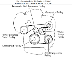 i need a routing diagram for a 2003 toyota camry 4 cylinder i need a routing diagram for a 2003 toyota camry 4 cylinder