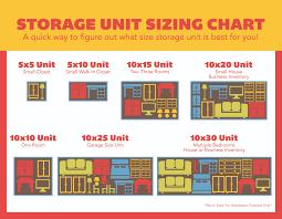 House Size Chart Unit Sizing Chart 01 All Pro Storage