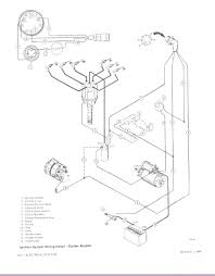 Remarkable 1989 gmc jimmy spark plug wiring diagram 5 7 ideas