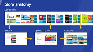 Small Picture Designing the Windows Store user experience Windows Store for