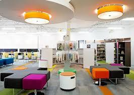 Interior Design Schools Canada
