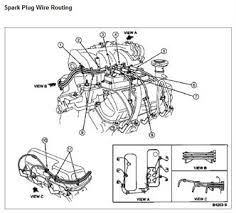 2003 ford ranger ignition wiring diagram wiring diagram part 1 how to test the ignition module and crank sensor 2 3l wiring diagram of 2003 ford expedition