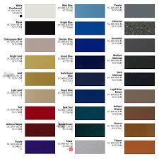 Avery 900 Supercast Colour Chart Avery Dennison Sc950 Metallic