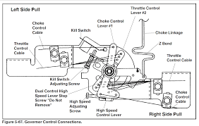 i need diagram of how to connect the carburetor linkage on graphic