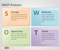 SWOT Analysis        Confrontation Matrix