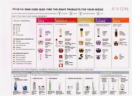 Avon Skin Care Chart Use This Chart To Find Out What Type Of Avon Anew Skincare