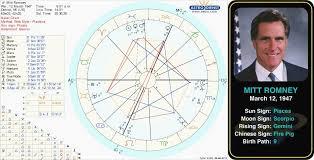 Birth Chart Template Interesting Beyonce Birth Chart Chart Designs Template