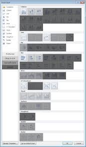 Excel 2010 Chart Types Peltier Tech Blog