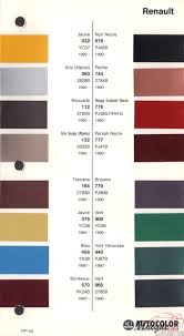Renault Paint Chart Color Reference