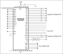 new switch facilitates displayport pcie switching 应用笔记 maxim block diagram of a desktop pc displayport pcie switching