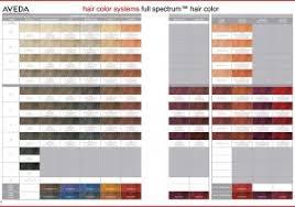 Scruples True Integrity Color Chart Scruples True Integrity Color Chart Adore Red Color Chart