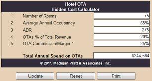 Travel Cost Calculator Hotel Calculator Online Travel Agency Hidden Costs