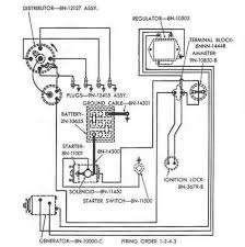 ford 8n 6 volt wiring wiring diagram library ford 8n 6 volt wiring diagram wiring diagramswiring diagram 1948 ford 8n wiring diagram 6 volt
