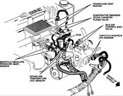 similiar 2005 pontiac grand prix engine diagram keywords pontiac grand prix parts diagram also 2001 pontiac grand prix engine