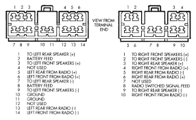 2011 jeep wrangler radio wiring diagram 2011 image how to bypass factory amp 94 grand cherokee jeepforum com on 2011 jeep wrangler radio wiring